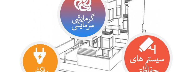 تاسیسات اصفهان نوین